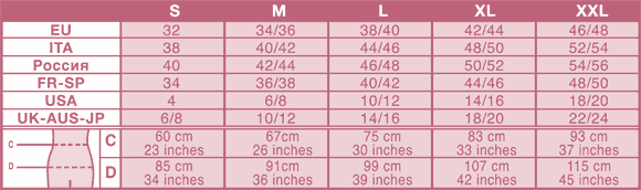 Tabela-hlacke