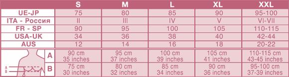 Tabela-nedrcki